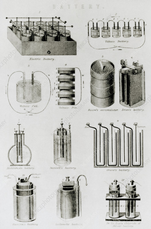 Historical illustration of electric batteries