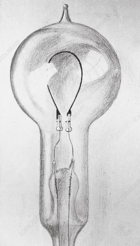 Light bulb invented by T. Edison in 1880