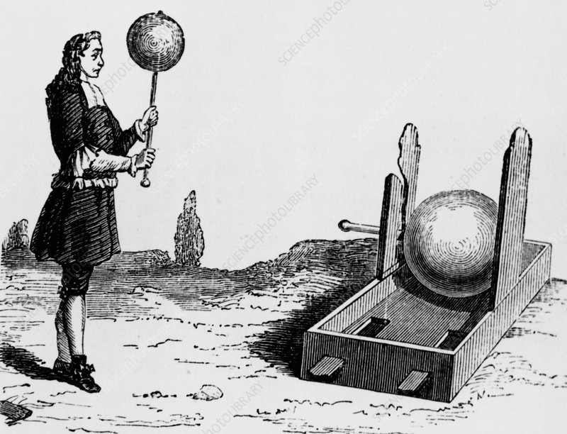 17th century static electricity generator