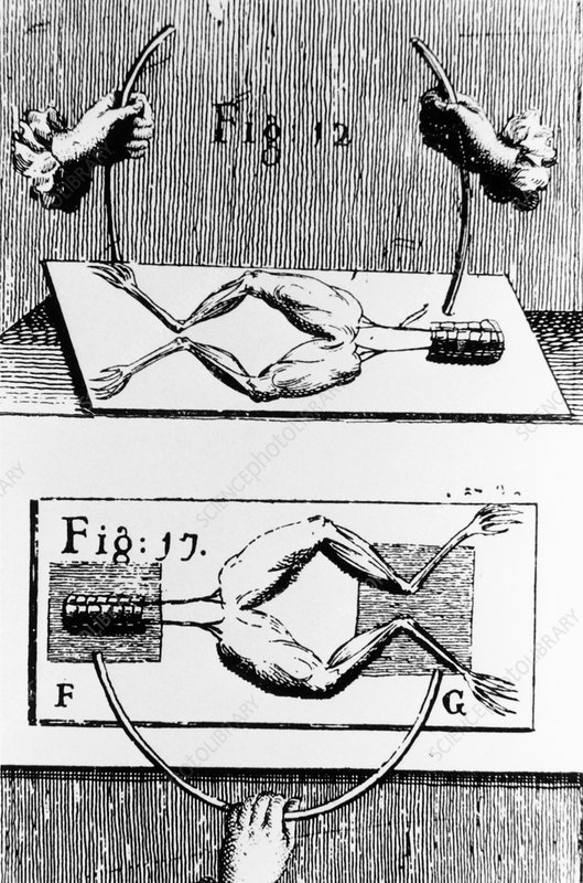 Early experiments with electricity