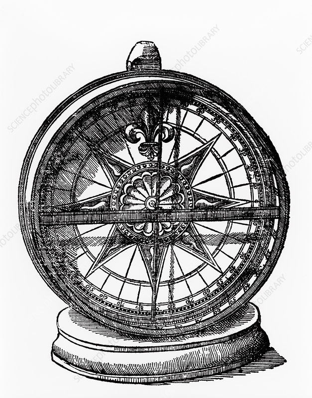 Magnetic dip angle measurement, 1628