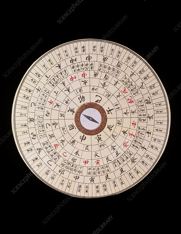 Chinese magnetic compass from about 1900