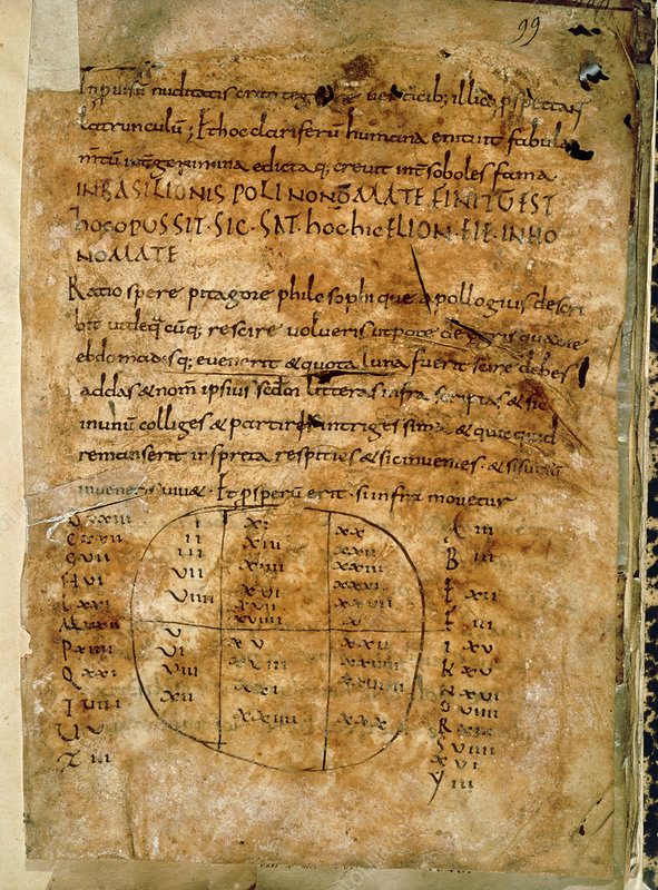 Latin translation of Pythagoras manuscript