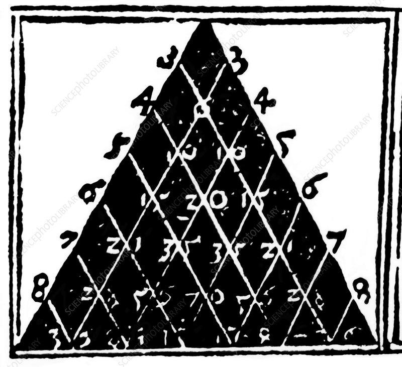 Petrus Apianus's Pascal's Triangle, 1527