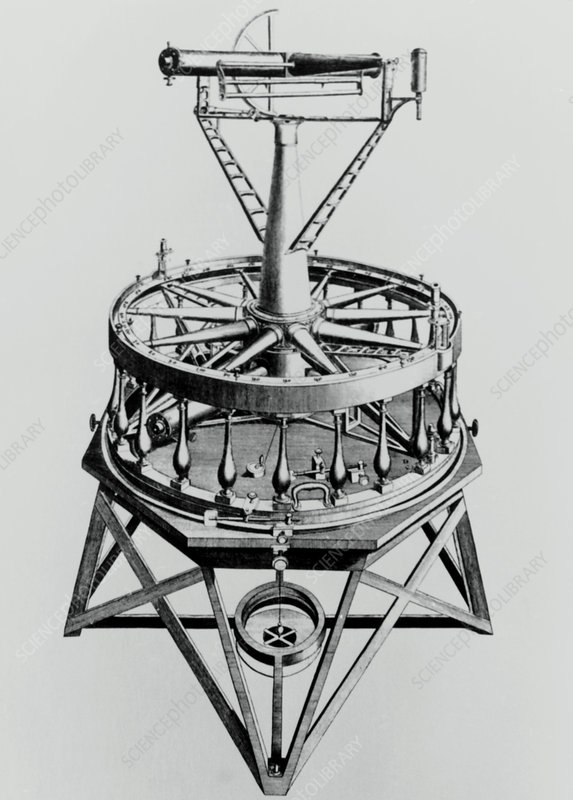 Artwork of theodolite made by Ramsden in 1787