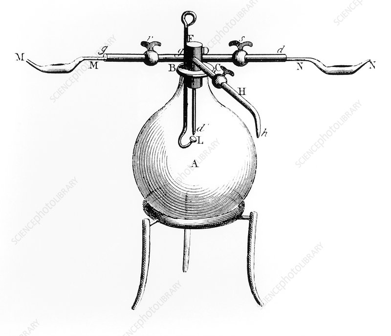 Lavoisier's apparatus for burning hydrogen in air