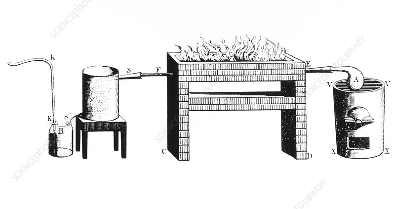 Lavoisier's experiment for decomposing steam