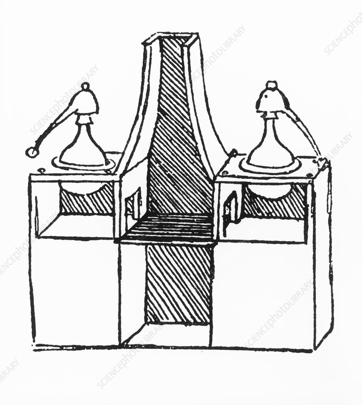 Furnace designed by Leonardo da Vinci in the 16thC