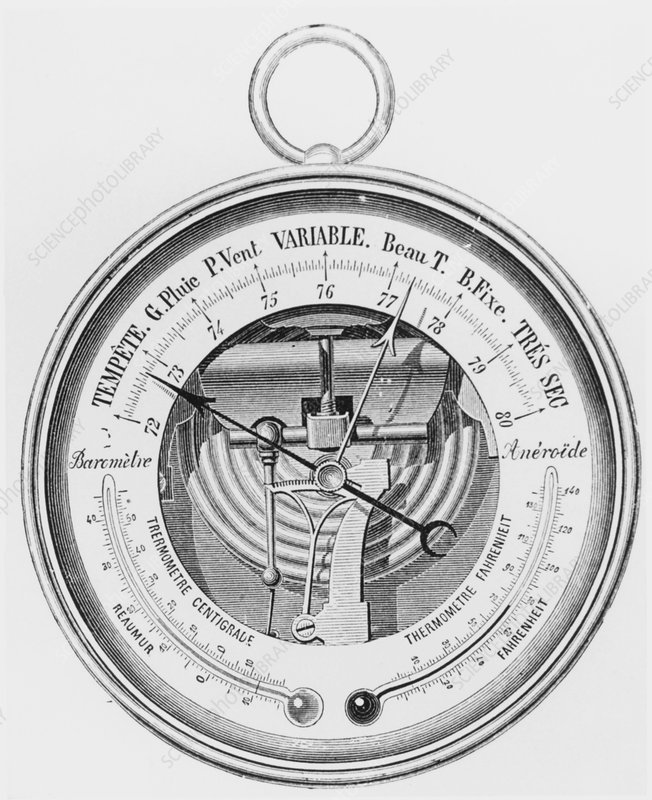 Barometer for measuring atmospheric pressure