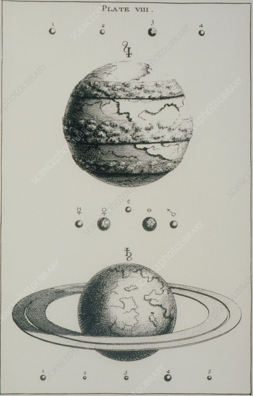 18th century illustration of the planets & moons