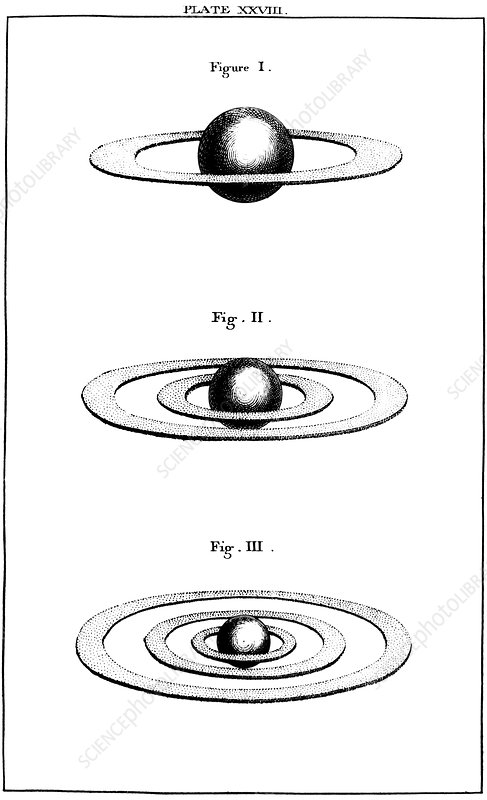 Engraving showing Wright's theory of the universe