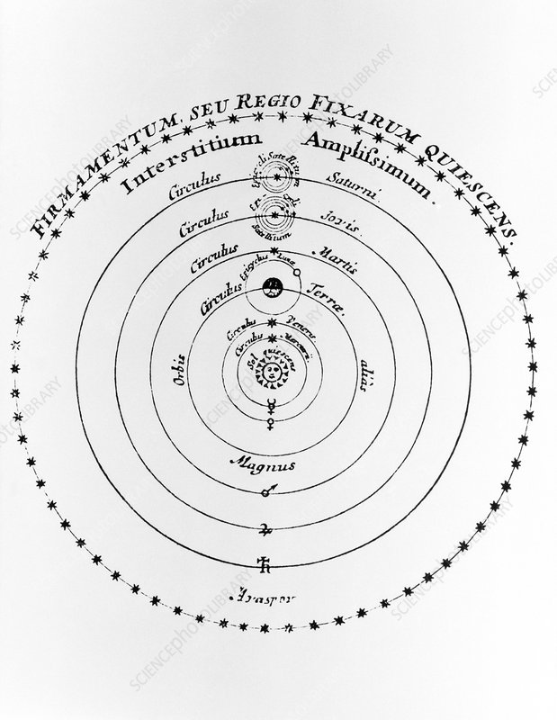 Diagram of Copernican cosmology - Stock Image - V700/0025 - Science
