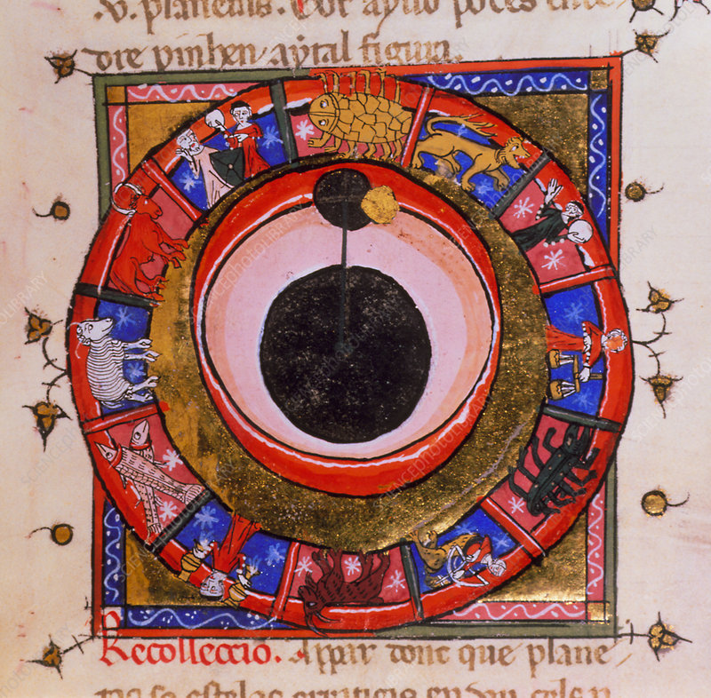 Medieval zodiac artwork showing the 12 star signs