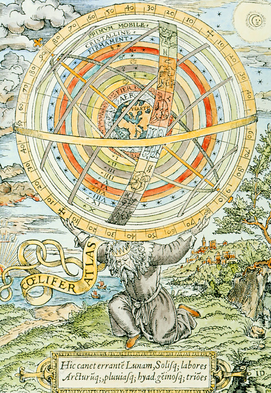 Illustration of Ptolemaic world system