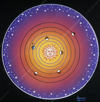 Artwork of the Copernican Solar System