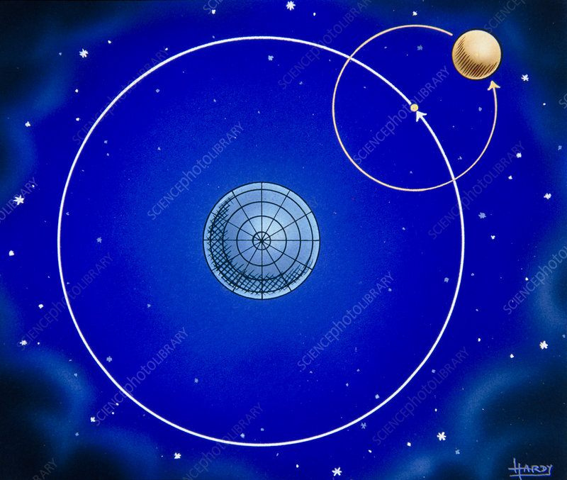 Artwork of Earth with a Ptolemaic planet orbiting