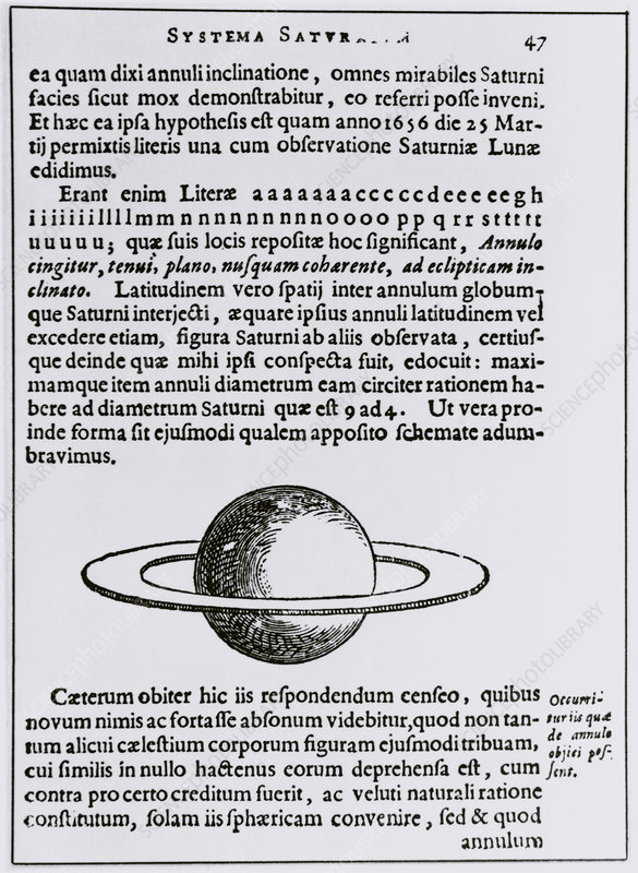 Illustration of Saturn's rings from Huygens' book