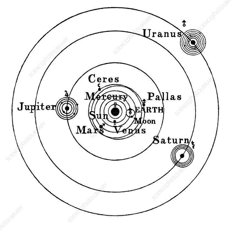 Copernican solar system - Stock Image - V700/0087 - Science Photo