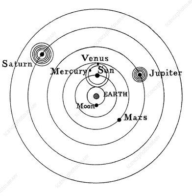 Egyptian solar system - Stock Image V700/0088 - Science ...