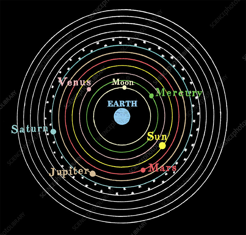 solar system cosmology - photo #3