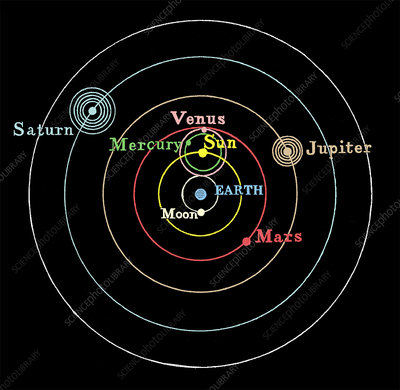 Egyptian solar system - Stock Image V700/0091 - Science ...