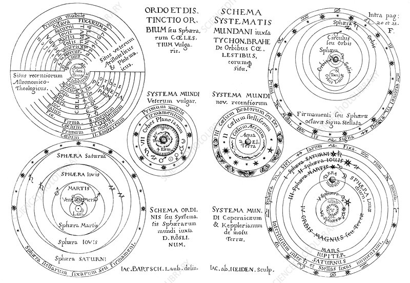 Historical cosmology