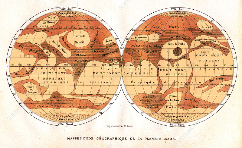 1881 in science