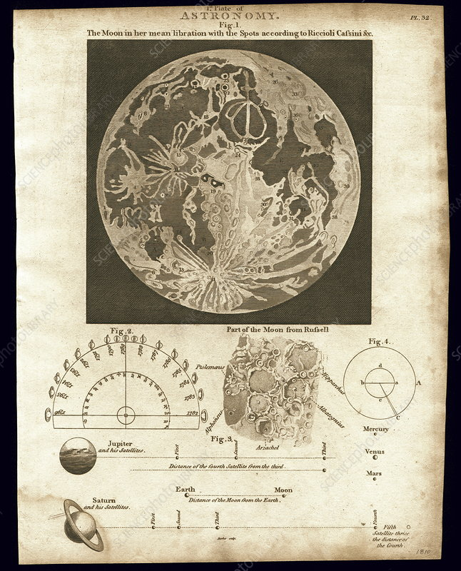 Early map of the Moon, 1810