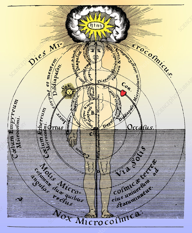 17th-century medical astrology