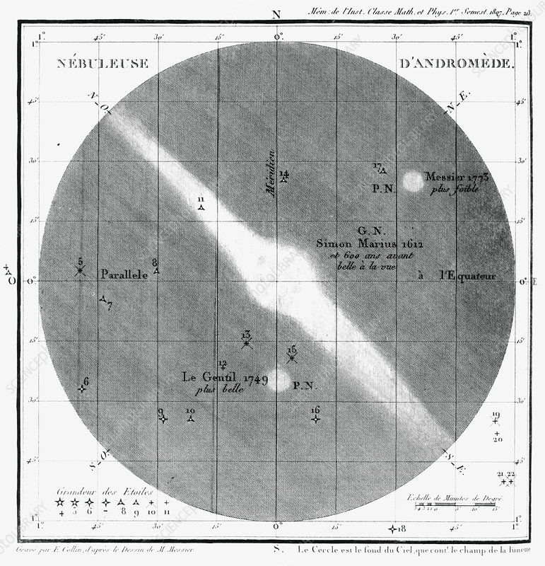 Sketch of Andromeda by Messier, 1807