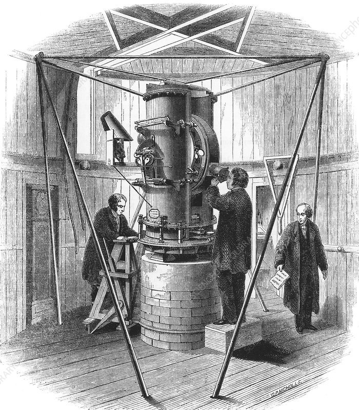 Altazimuth mount, Greenwich Observatory