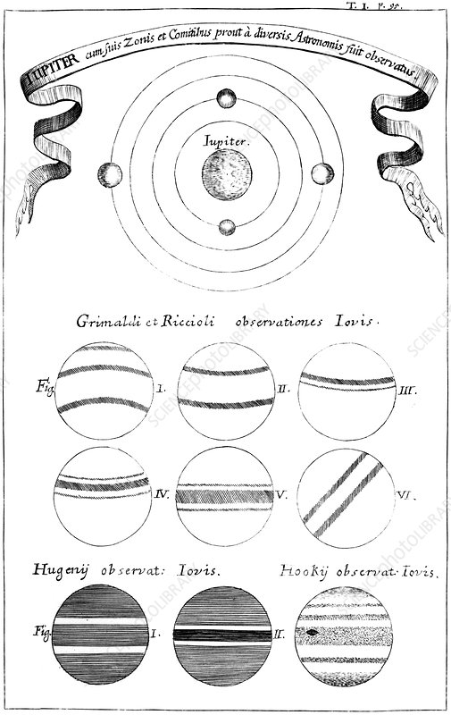 Collected drawings of Jupiter, 1696