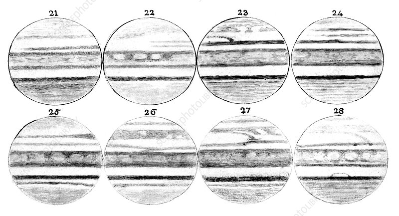 19th century drawings of Jupiter