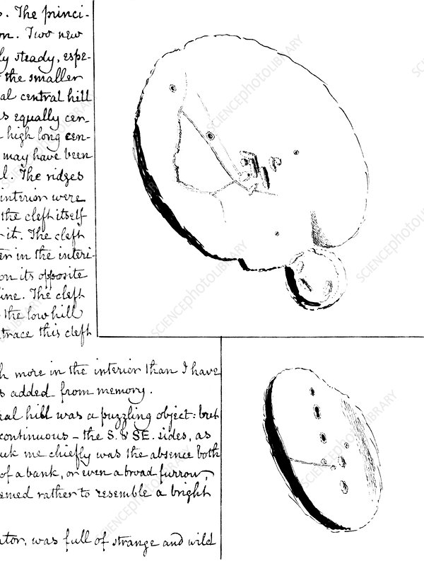 19th century drawings of Moon craters
