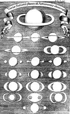 Observed phases of Saturn, 1696