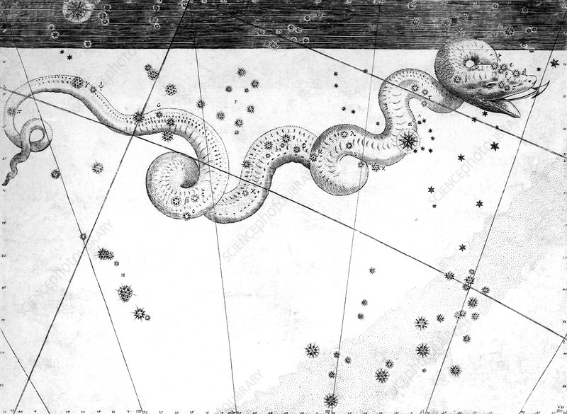 Hydra constellation, 1603