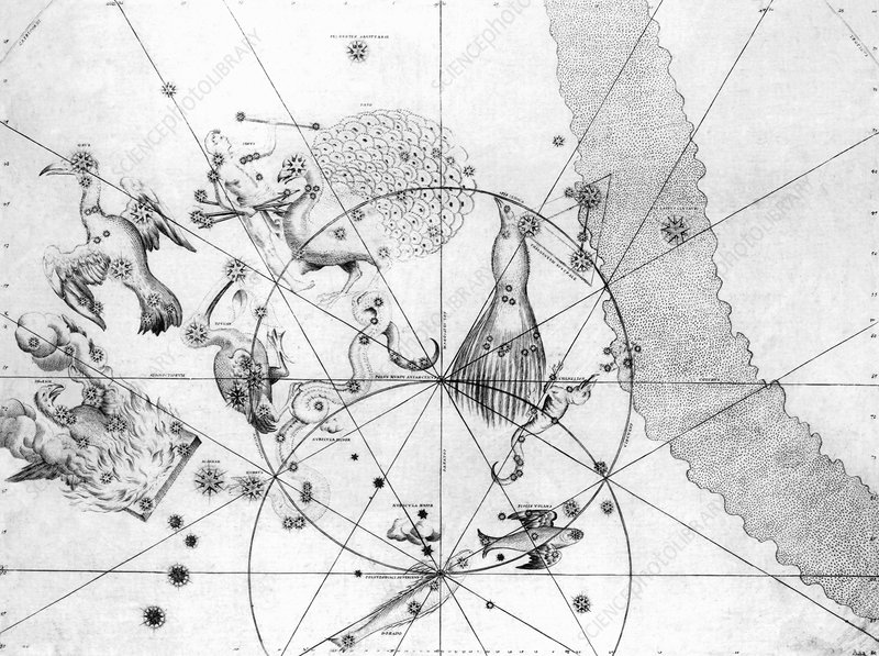 South circumpolar constellations, 1603