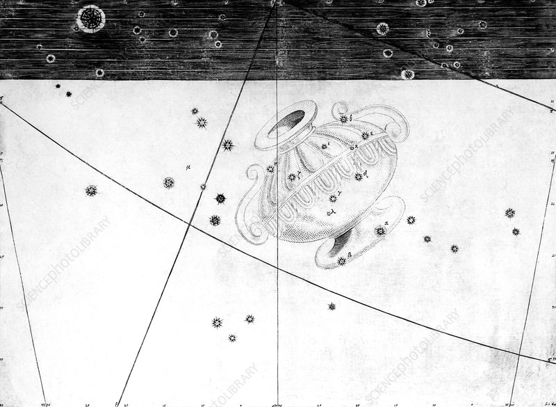 Crater constellation, 1603