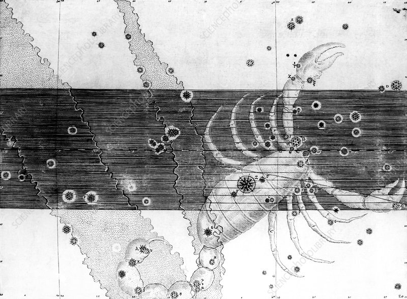 Scorpio constellation, 1603