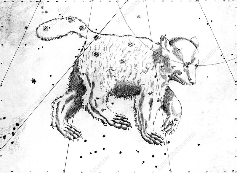 Ursa Major constellation, 1603