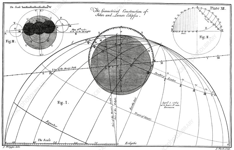 The geometrical construction of eclipses