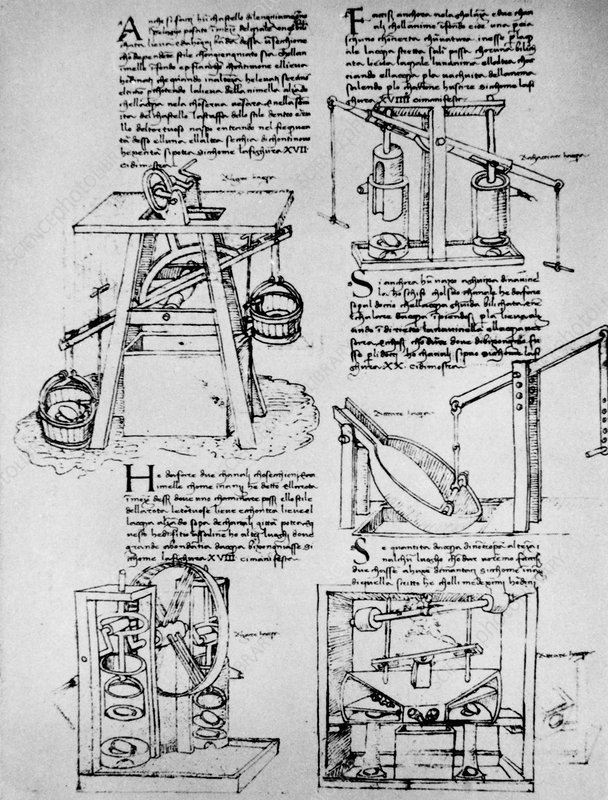 Drawings made by di Martini of water pumps